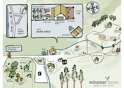 Miramar Farms Property Map